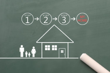 注文住宅の流れと期間を契約から完成までわかりやすく徹底まとめ